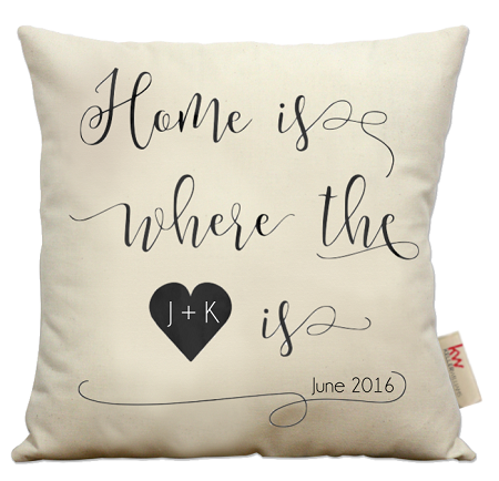 home is where the heart is initial heart